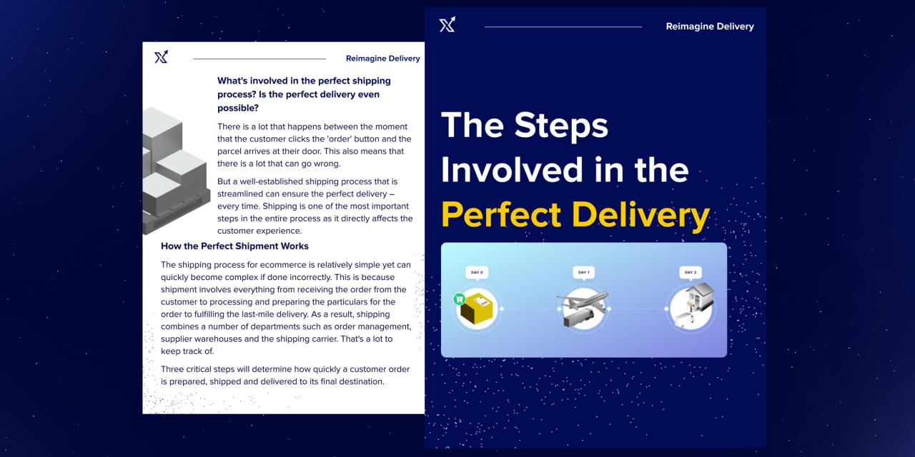 Steps_Involved